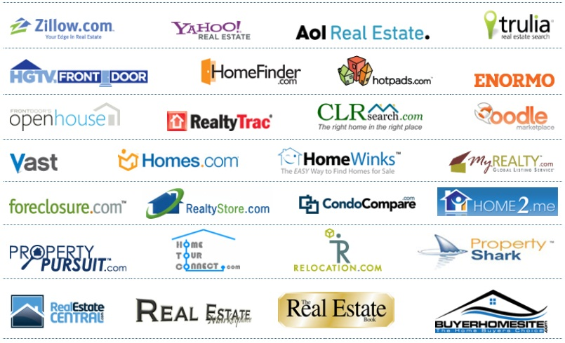Online Marketing of Listings